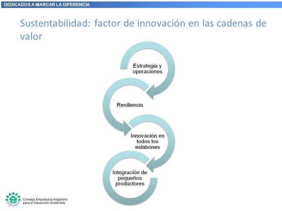 DEDICADOS A MARCAR LA DIFERENCIA Sustentabilidad: factor de innovación en las cadenas de valor