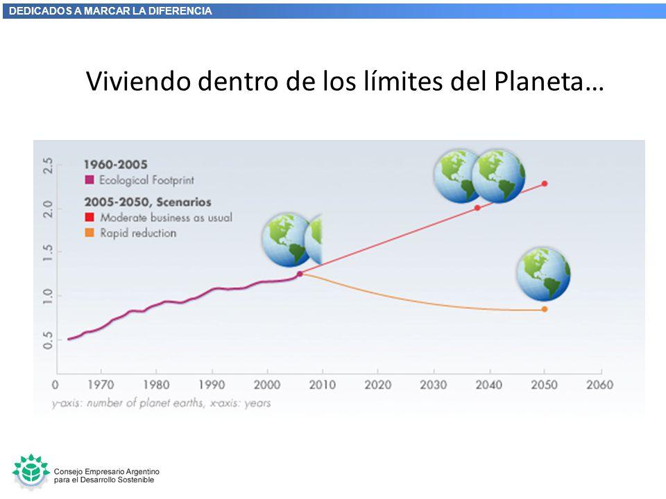 DEDICADOS A MARCAR LA DIFERENCIA El mundo avanza hacia… –Una economía baja en carbono –Un sistema con escasez de recursos –Una sociedad bien diferente Un mundo en transición hacia la sustentabilidad