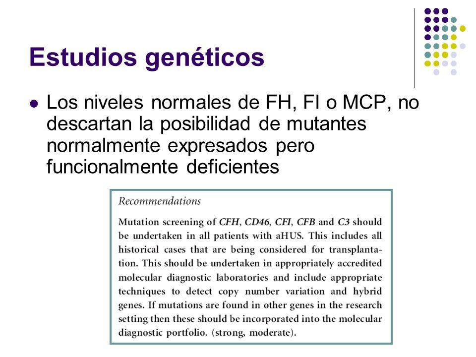 Estudios genéticos Los niveles normales de FH, FI o MCP, no descartan la posibilidad de mutantes normalmente expresados pero funcionalmente deficiente