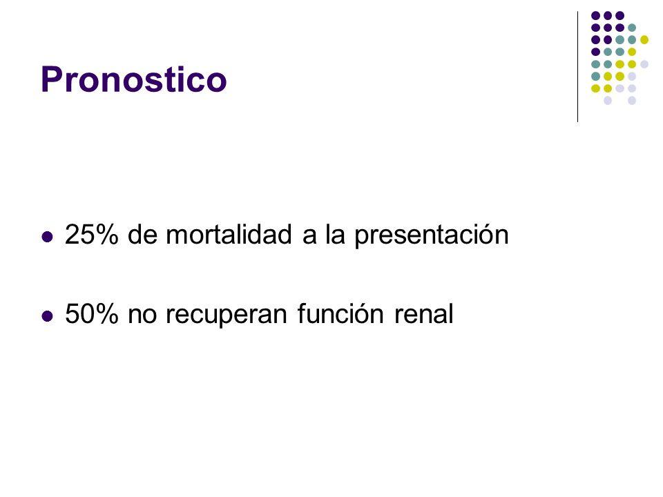 Pronostico 25% de mortalidad a la presentación 50% no recuperan función renal