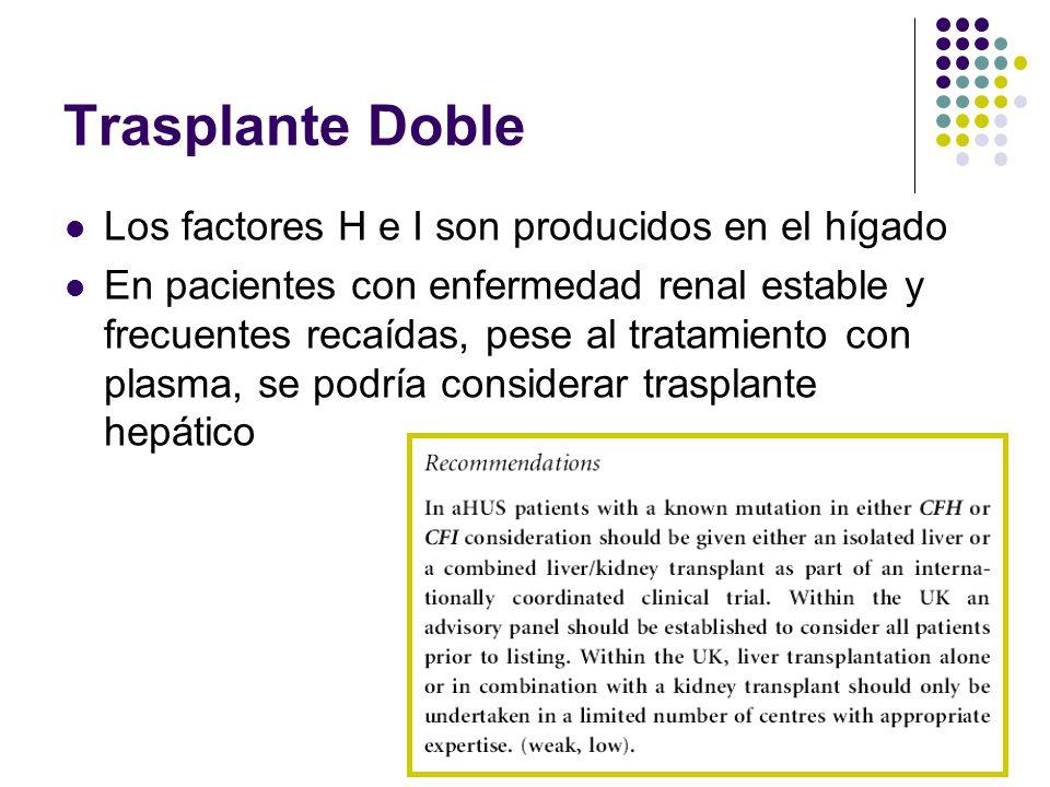 Trasplante Doble Los factores H e I son producidos en el hígado En pacientes con enfermedad renal estable y frecuentes recaídas, pese al tratamiento c