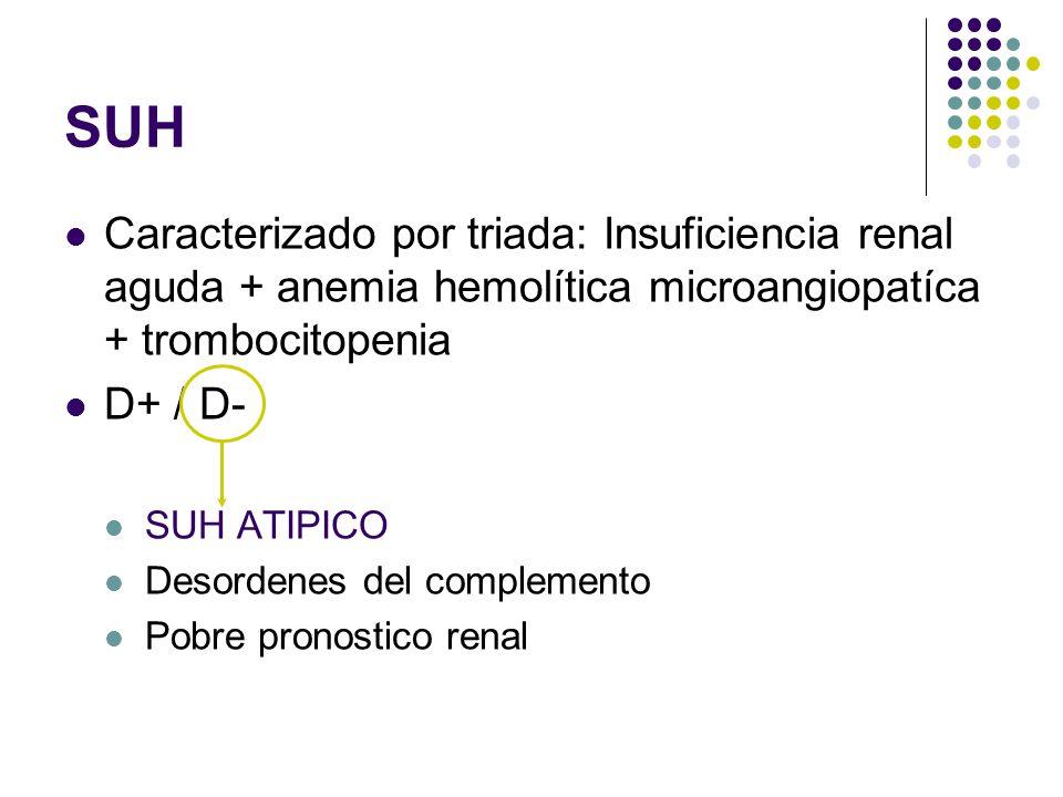 SUH Caracterizado por triada: Insuficiencia renal aguda + anemia hemolítica microangiopatíca + trombocitopenia D+ / D- SUH ATIPICO Desordenes del comp