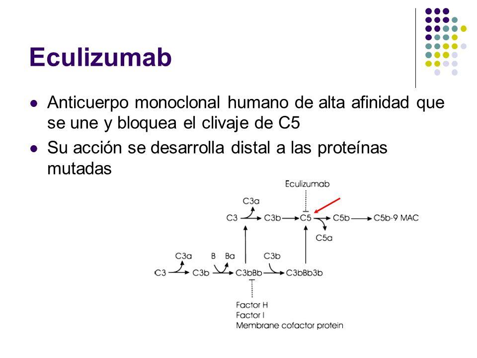 Eculizumab Anticuerpo monoclonal humano de alta afinidad que se une y bloquea el clivaje de C5 Su acción se desarrolla distal a las proteínas mutadas