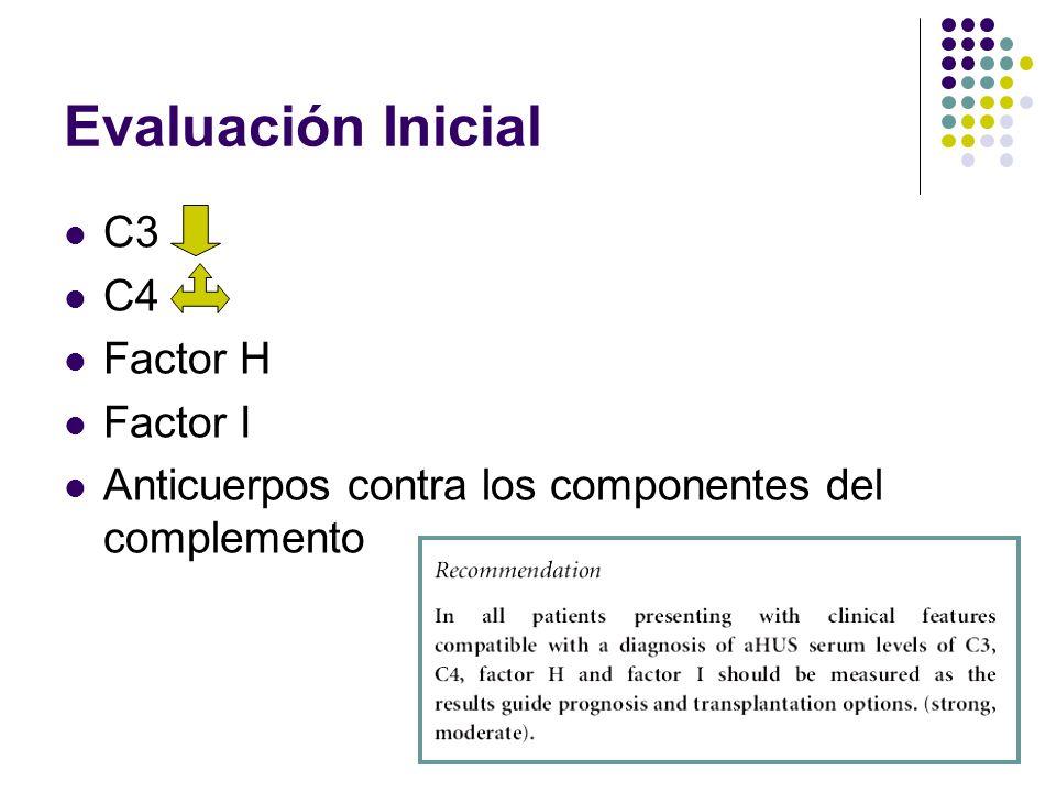Evaluación Inicial C3 C4 Factor H Factor I Anticuerpos contra los componentes del complemento