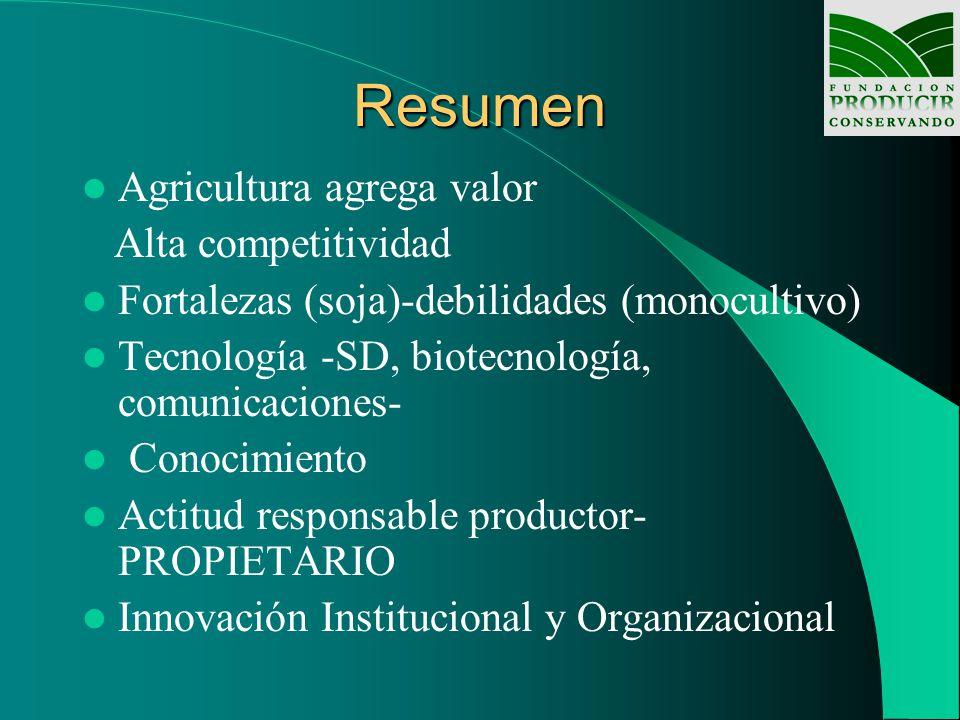 Resumen Agricultura agrega valor Alta competitividad Fortalezas (soja)-debilidades (monocultivo) Tecnología -SD, biotecnología, comunicaciones- Conocimiento Actitud responsable productor- PROPIETARIO Innovación Institucional y Organizacional