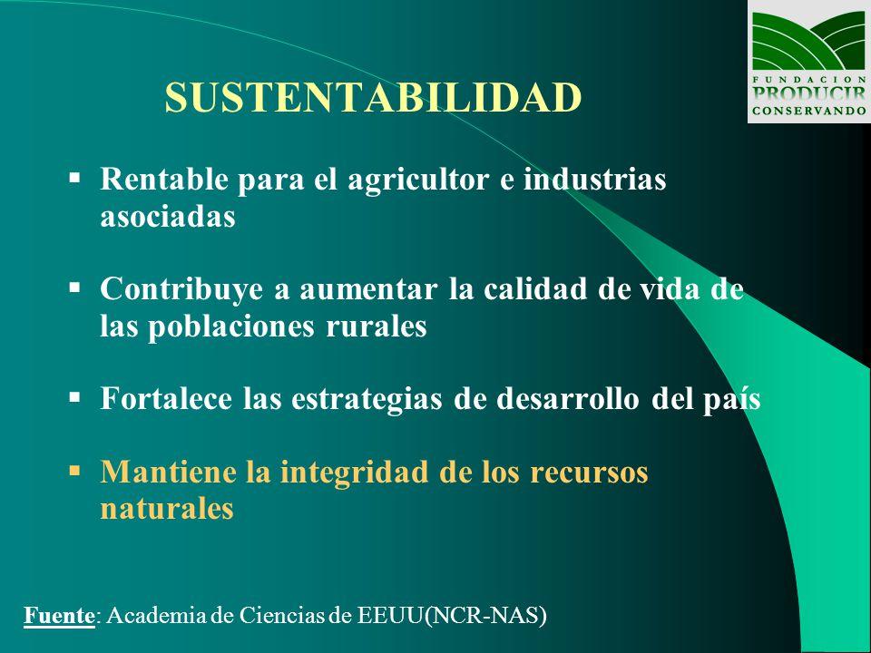 SUSTENTABILIDAD Rentable para el agricultor e industrias asociadas Contribuye a aumentar la calidad de vida de las poblaciones rurales Fortalece las e