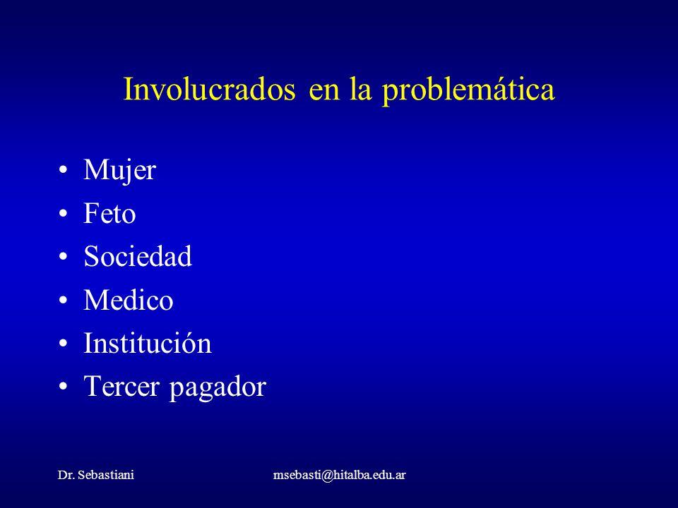 Dr. Sebastianimsebasti@hitalba.edu.ar Involucrados en la problemática Mujer Feto Sociedad Medico Institución Tercer pagador