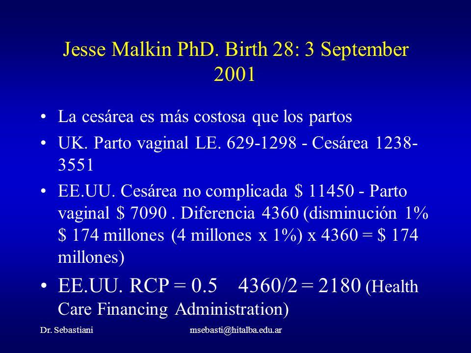 Dr. Sebastianimsebasti@hitalba.edu.ar Jesse Malkin PhD. Birth 28: 3 September 2001 La cesárea es más costosa que los partos UK. Parto vaginal LE. 629-