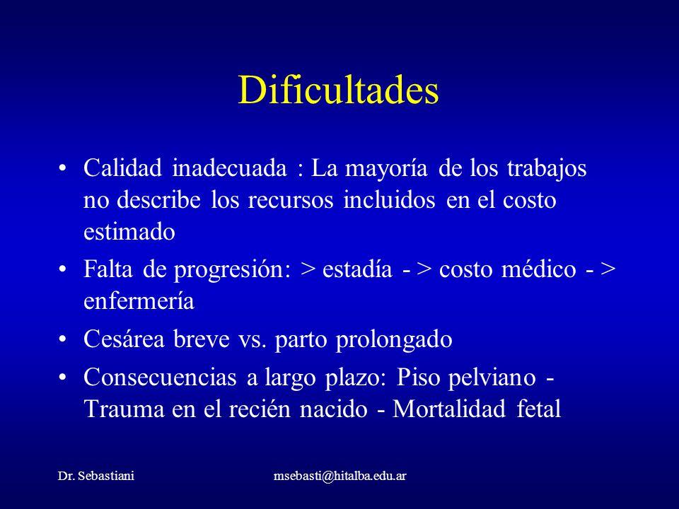Dr. Sebastianimsebasti@hitalba.edu.ar Dificultades Calidad inadecuada : La mayoría de los trabajos no describe los recursos incluidos en el costo esti