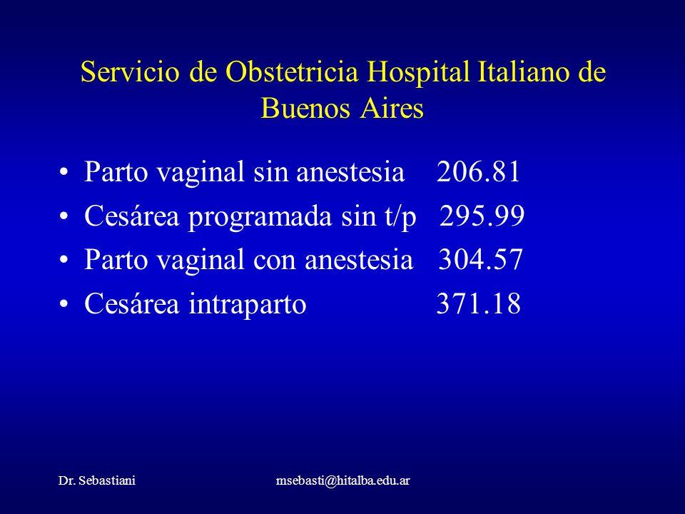 Dr. Sebastianimsebasti@hitalba.edu.ar Servicio de Obstetricia Hospital Italiano de Buenos Aires Parto vaginal sin anestesia 206.81 Cesárea programada