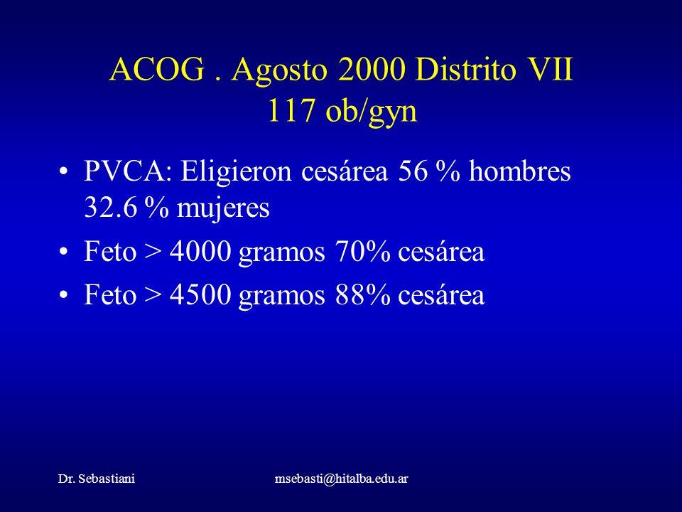 Dr. Sebastianimsebasti@hitalba.edu.ar ACOG. Agosto 2000 Distrito VII 117 ob/gyn PVCA: Eligieron cesárea 56 % hombres 32.6 % mujeres Feto > 4000 gramos