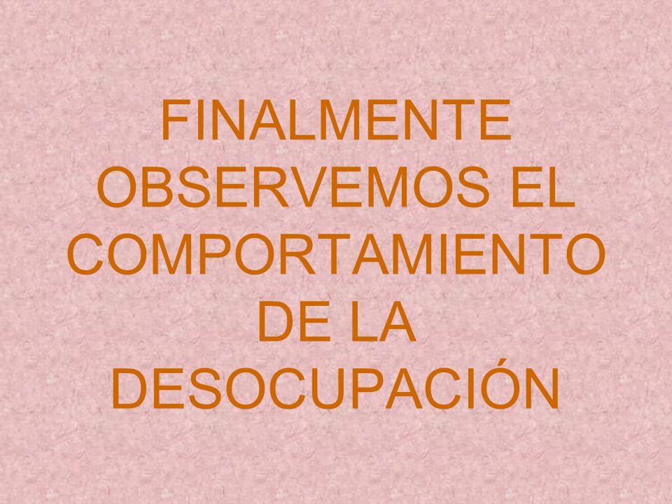 FINALMENTE OBSERVEMOS EL COMPORTAMIENTO DE LA DESOCUPACIÓN
