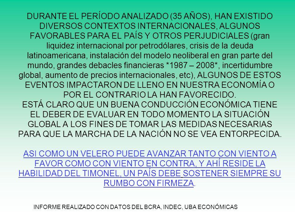 DURANTE EL PERÍODO ANALIZADO (35 AÑOS), HAN EXISTIDO DIVERSOS CONTEXTOS INTERNACIONALES, ALGUNOS FAVORABLES PARA EL PAÍS Y OTROS PERJUDICIALES (gran liquidez internacional por petrodólares, crisis de la deuda latinoamericana, instalación del modelo neoliberal en gran parte del mundo, grandes debacles financieras *1987 – 2008*, incertidumbre global, aumento de precios internacionales, etc), ALGUNOS DE ESTOS EVENTOS IMPACTARON DE LLENO EN NUESTRA ECONOMÍA O POR EL CONTRARIO LA HAN FAVORECIDO.