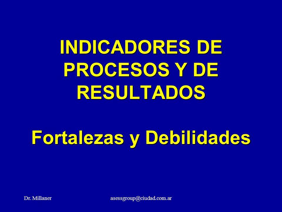 Dr. Millanerasessgroup@ciudad.com.ar INDICADORES DE PROCESOS Y DE RESULTADOS Fortalezas y Debilidades