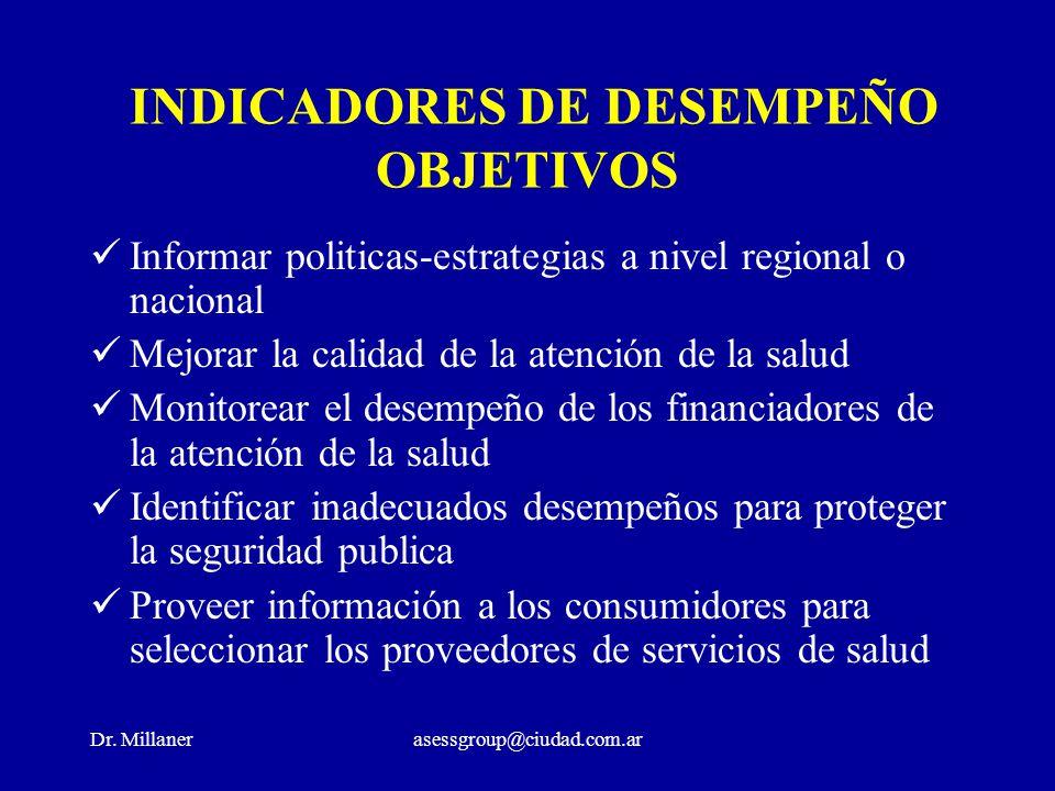 Dr. Millanerasessgroup@ciudad.com.ar INDICADORES DE DESEMPEÑO OBJETIVOS Informar politicas-estrategias a nivel regional o nacional Mejorar la calidad