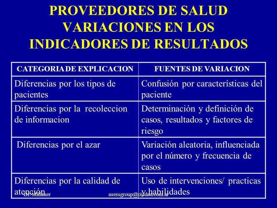 Dr. Millanerasessgroup@ciudad.com.ar PROVEEDORES DE SALUD VARIACIONES EN LOS INDICADORES DE RESULTADOS CATEGORIA DE EXPLICACIONFUENTES DE VARIACION Di