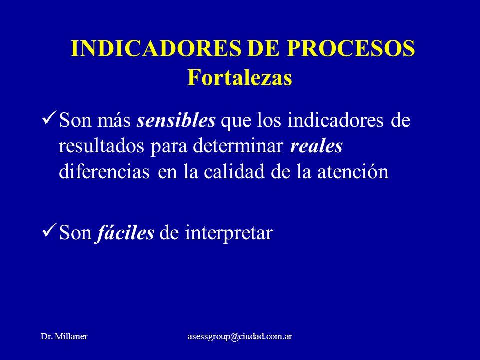 Dr. Millanerasessgroup@ciudad.com.ar INDICADORES DE PROCESOS Fortalezas Son más sensibles que los indicadores de resultados para determinar reales dif