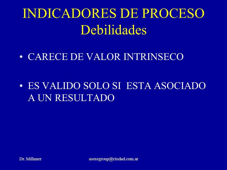 Dr. Millanerasessgroup@ciudad.com.ar INDICADORES DE PROCESO Debilidades CARECE DE VALOR INTRINSECO ES VALIDO SOLO SI ESTA ASOCIADO A UN RESULTADO