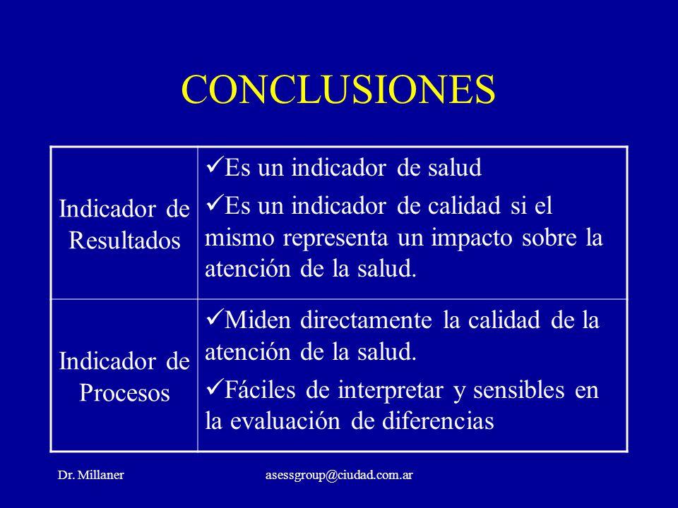 Dr. Millanerasessgroup@ciudad.com.ar CONCLUSIONES Indicador de Resultados Es un indicador de salud Es un indicador de calidad si el mismo representa u