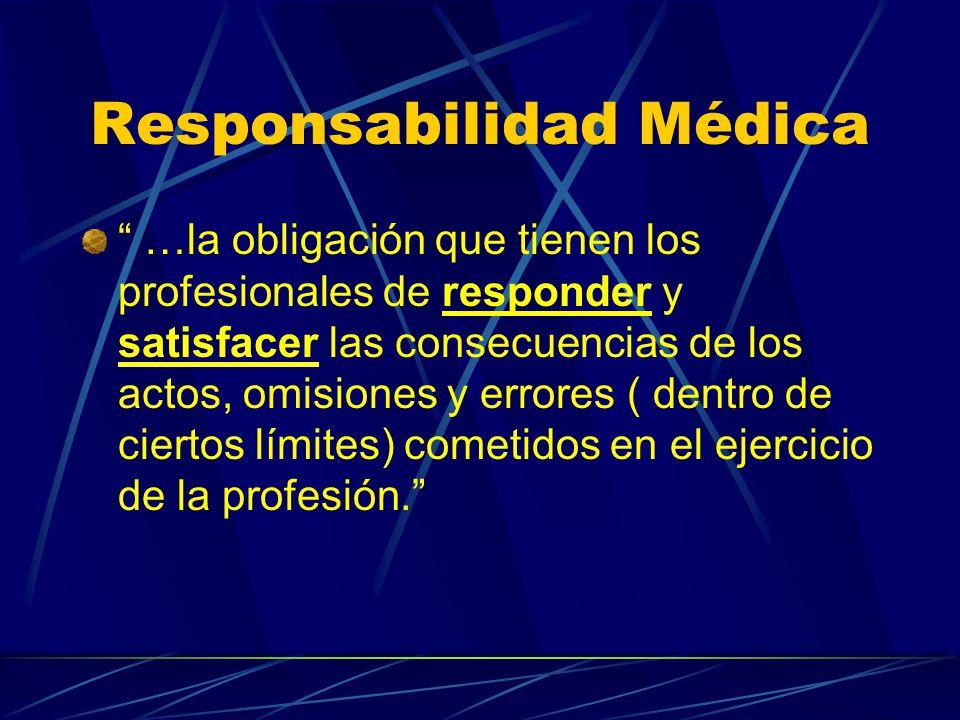 Delimitación de la Responsabilidad Medica (Legal) Iatrogenia Delitos dolosos Estado de necesidad Error excusable ( minoría respetable)