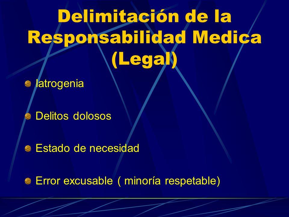 Obligaciones De medios De resultados: Cirujia Plastica, Anatomia Patologica y Seguridad en la internacion psiquiatrica