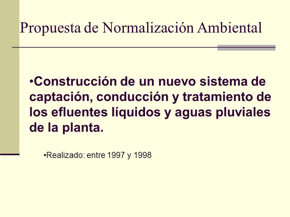 Propuesta de Normalización Ambiental Construcción de un nuevo sistema de captación, conducción y tratamiento de los efluentes líquidos y aguas pluvial