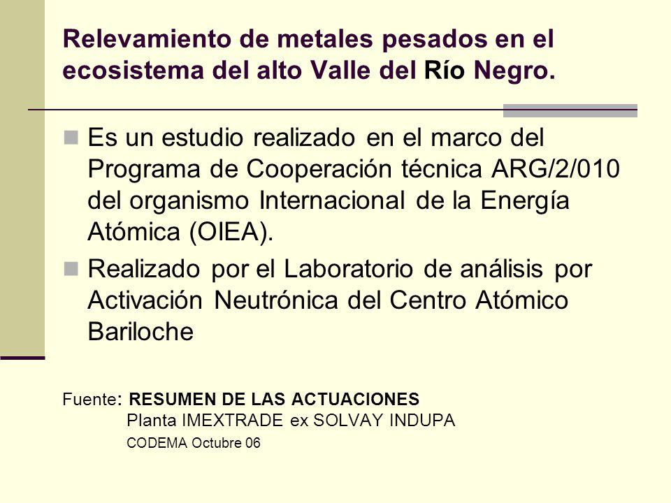 Relevamiento de metales pesados en el ecosistema del alto Valle del Río Negro. Es un estudio realizado en el marco del Programa de Cooperación técnica