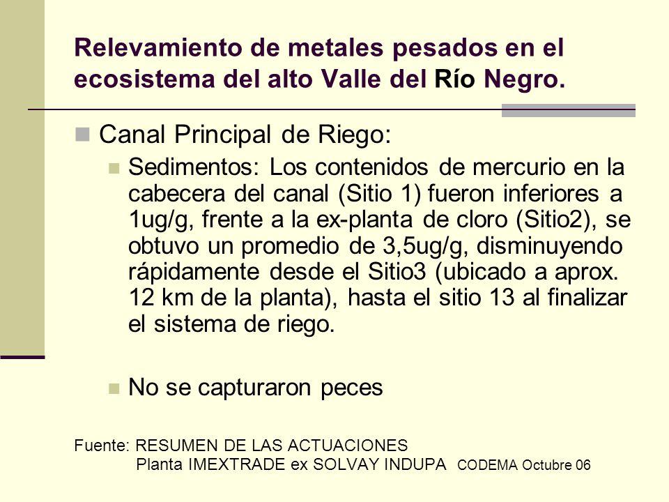 Relevamiento de metales pesados en el ecosistema del alto Valle del Río Negro. Canal Principal de Riego: Sedimentos: Los contenidos de mercurio en la