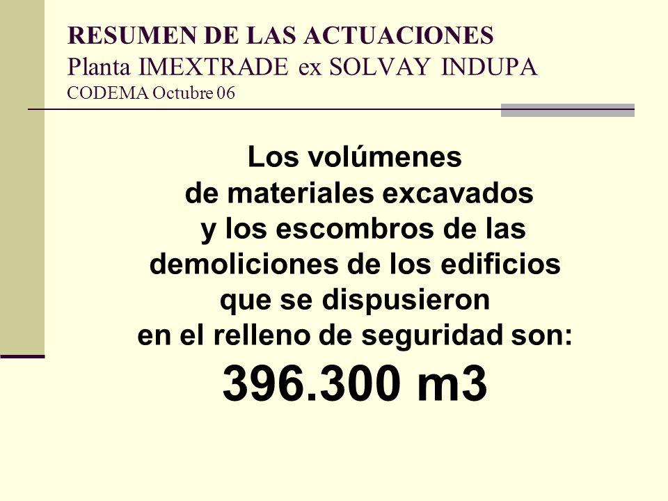 RESUMEN DE LAS ACTUACIONES Planta IMEXTRADE ex SOLVAY INDUPA CODEMA Octubre 06 Los volúmenes de materiales excavados y los escombros de las demolicion
