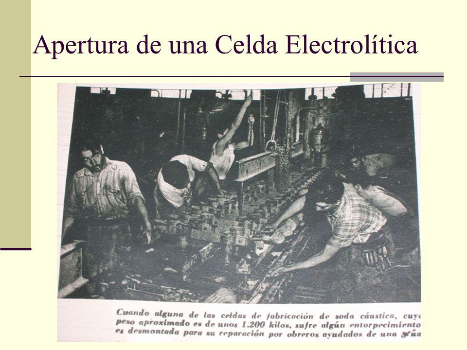 Apertura de una Celda Electrolítica