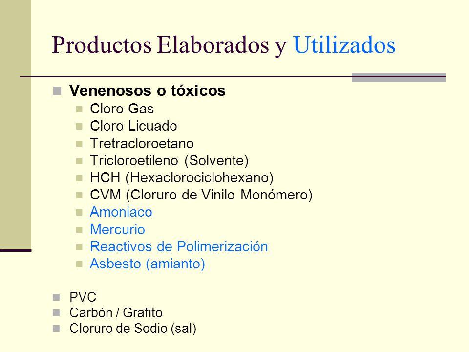 Productos Elaborados y Utilizados Venenosos o tóxicos Cloro Gas Cloro Licuado Tretracloroetano Tricloroetileno (Solvente) HCH (Hexaclorociclohexano) C