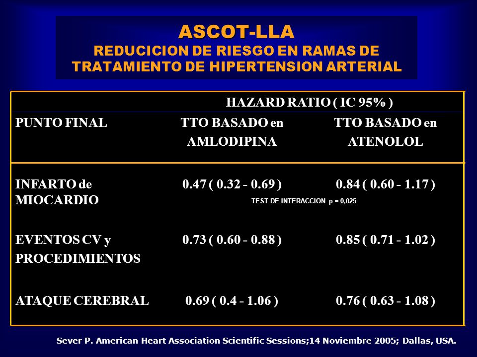 ASCOT ASCOT-LLA REDUCICION DE RIESGO EN RAMAS DE TRATAMIENTO DE HIPERTENSION ARTERIAL Sever P. American Heart Association Scientific Sessions;14 Novie