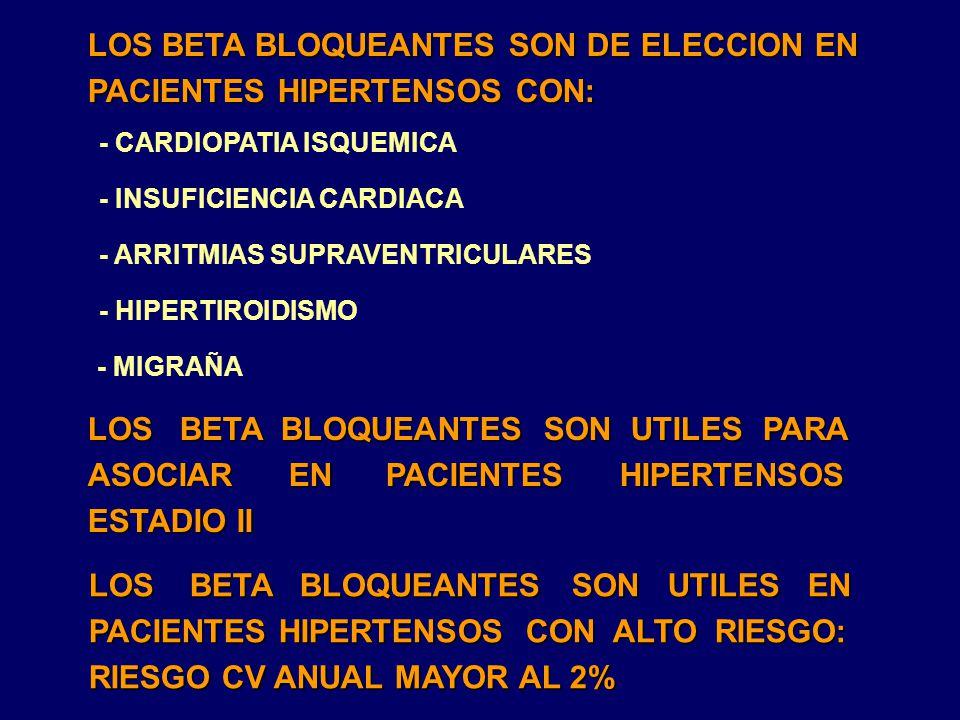 LOS BETA BLOQUEANTES SON DE ELECCION EN PACIENTES HIPERTENSOS CON: - CARDIOPATIA ISQUEMICA - INSUFICIENCIA CARDIACA - ARRITMIAS SUPRAVENTRICULARES - H