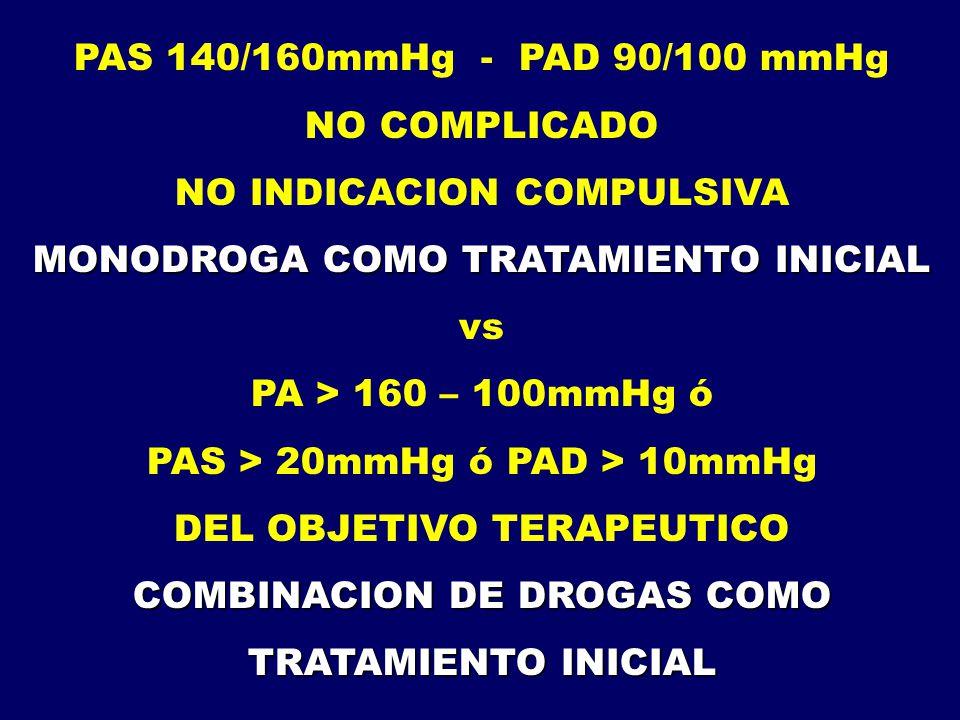 PAS 140/160mmHg - PAD 90/100 mmHg NO COMPLICADO NO INDICACION COMPULSIVA MONODROGA COMO TRATAMIENTO INICIAL vs PA > 160 – 100mmHg ó PAS > 20mmHg ó PAD
