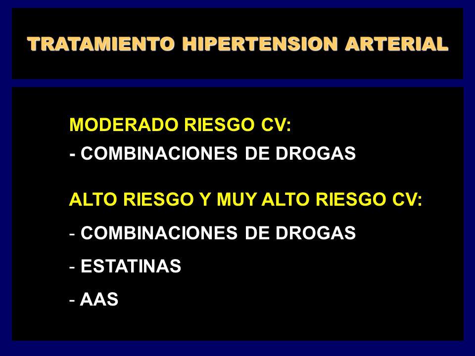 MODERADO RIESGO CV: - COMBINACIONES DE DROGAS ALTO RIESGO Y MUY ALTO RIESGO CV: - COMBINACIONES DE DROGAS - ESTATINAS - AAS TRATAMIENTO HIPERTENSION A