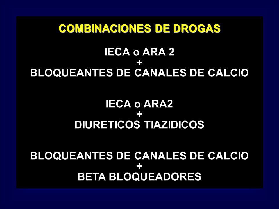 COMBINACIONES DE DROGAS IECA o ARA 2 + BLOQUEANTES DE CANALES DE CALCIO IECA o ARA2 + DIURETICOS TIAZIDICOS BLOQUEANTES DE CANALES DE CALCIO + BETA BL