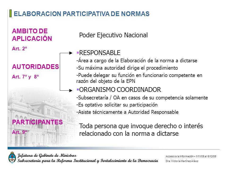 ELABORACION PARTICIPATIVA DE NORMAS AMBITO DE APLICACIÓN Art. 2° Poder Ejecutivo Nacional AUTORIDADES Art. 7° y 8° RESPONSABLE -Área a cargo de la Ela