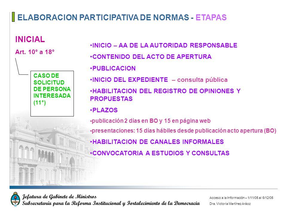 ELABORACION PARTICIPATIVA DE NORMAS - ETAPAS INICIAL Art. 10° a 18° INICIO – AA DE LA AUTORIDAD RESPONSABLE CONTENIDO DEL ACTO DE APERTURA PUBLICACION