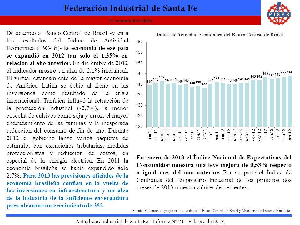 Economía Brasileña Federación Industrial de Santa Fe Actualidad Industrial de Santa Fe - Informe Nº 21 - Febrero de 2013 Índice de Actividad Económica del Banco Central de Brasil De acuerdo al Banco Central de Brasil -y en a los resultados del Índice de Actividad Económica (IBC-Br)- la economía de ese país se expandió en 2012 tan solo el 1,35% en relación al año anterior.