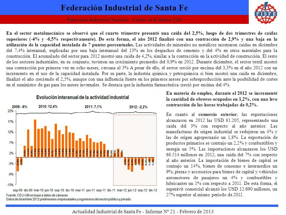 Panorama Industrial Nacional -Centro de Estudios UIA- Federación Industrial de Santa Fe Actualidad Industrial de Santa Fe - Informe Nº 21 - Febrero de 2013 Por su parte, en el sector metalmecánico se observó que el cuarto trimestre presentó una caída del 2,5%, luego de dos trimestres de caídas superiores (-4% y -6,5% respectivamente).