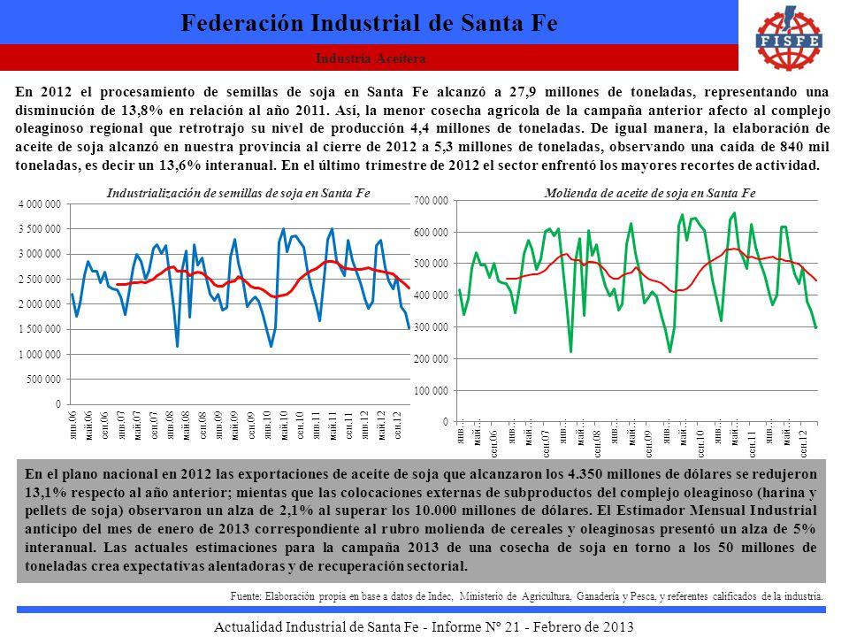 Industria Aceitera Federación Industrial de Santa Fe Actualidad Industrial de Santa Fe - Informe Nº 21 - Febrero de 2013 En 2012 el procesamiento de semillas de soja en Santa Fe alcanzó a 27,9 millones de toneladas, representando una disminución de 13,8% en relación al año 2011.