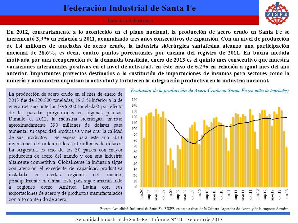 Industria Siderúrgica Federación Industrial de Santa Fe Actualidad Industrial de Santa Fe - Informe Nº 21 - Febrero de 2013 En 2012, contrariamente a lo acontecido en el plano nacional, la producción de acero crudo en Santa Fe se incrementó 3,9% en relación a 2011, acumulando tres años consecutivos de expansión.