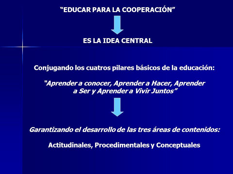 EDUCAR PARA LA COOPERACIÓN ES LA IDEA CENTRAL Conjugando los cuatros pilares básicos de la educación: Aprender a conocer, Aprender a Hacer, Aprender a