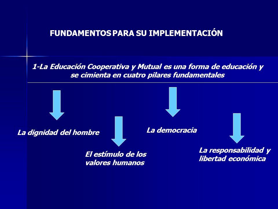 FUNDAMENTOS PARA SU IMPLEMENTACIÓN 1-La Educación Cooperativa y Mutual es una forma de educación y se cimienta en cuatro pilares fundamentales La dign