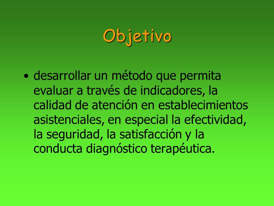 Objetivo desarrollar un método que permita evaluar a través de indicadores, la calidad de atención en establecimientos asistenciales, en especial la e