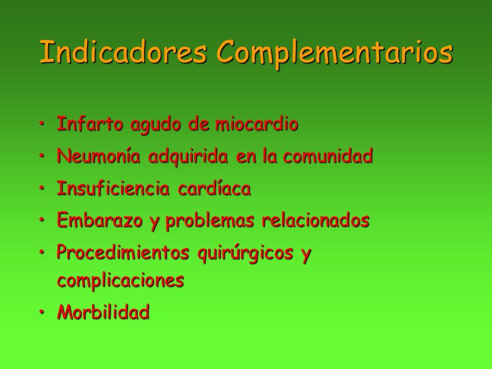 Indicadores Complementarios Infarto agudo de miocardioInfarto agudo de miocardio Neumonía adquirida en la comunidadNeumonía adquirida en la comunidad