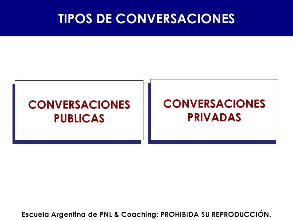 CONVERSACIONES PUBLICAS CONVERSACIONES PUBLICAS CONVERSACIONES PRIVADAS TIPOS DE CONVERSACIONES Escuela Argentina de PNL & Coaching: PROHIBIDA SU REPR
