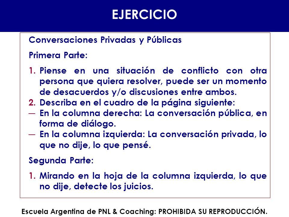 EJERCICIO Conversaciones Privadas y Públicas Primera Parte: 1.Piense en una situación de conflicto con otra persona que quiera resolver, puede ser un