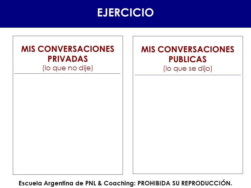 EJERCICIO MIS CONVERSACIONES PRIVADAS (lo que no dije) MIS CONVERSACIONES PUBLICAS (lo que se dijo) Escuela Argentina de PNL & Coaching: PROHIBIDA SU