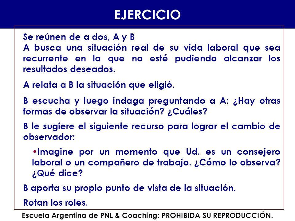 EJERCICIO MIS CONVERSACIONES PRIVADAS (lo que no dije) MIS CONVERSACIONES PUBLICAS (lo que se dijo) Escuela Argentina de PNL & Coaching: PROHIBIDA SU REPRODUCCIÓN.